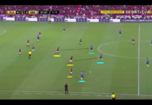 Jorge Jesus at Flamengo 2019 - tactical analysis tactics