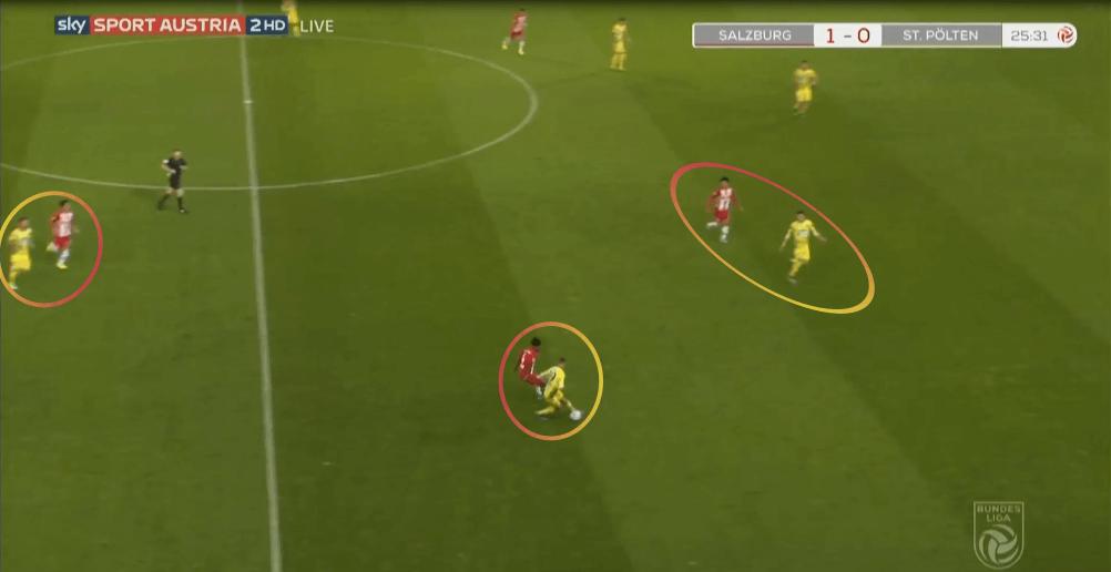 Jesse Marsch at RB Salzburg 2019/20 - tactical analysis tactics