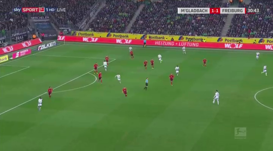 Bundesliga 2019/20: Borussia Monchengladbach vs Freiburg - tactical analysis tactics