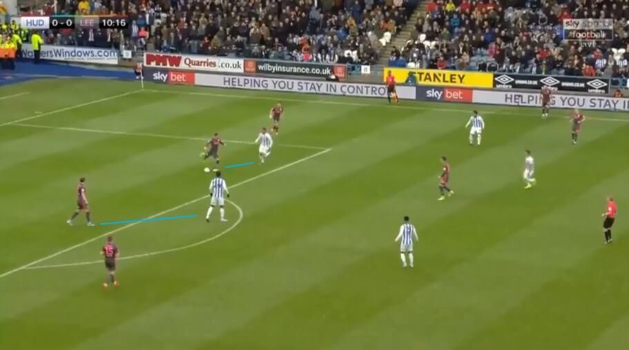 EFL Championship 2019/20: Huddersfield Town vs Leeds United - tactical analysis tactics