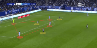 Supercoppa Italiana 2019: Juventus vs Lazio - tactical analysis tactics