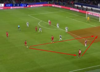 UEFA Champions League 2019/20: Bayer Leverkusen vs Juventus – tactical analysis - tactics