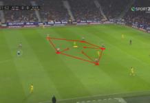 La Liga 2019/20: Atletico Madrid vs Barcelona - tactical analysis tactics