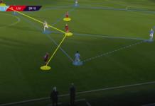 FAWSL 2019/20: Manchester City Women vs Liverpool Women - Tactical Analysis Tactics