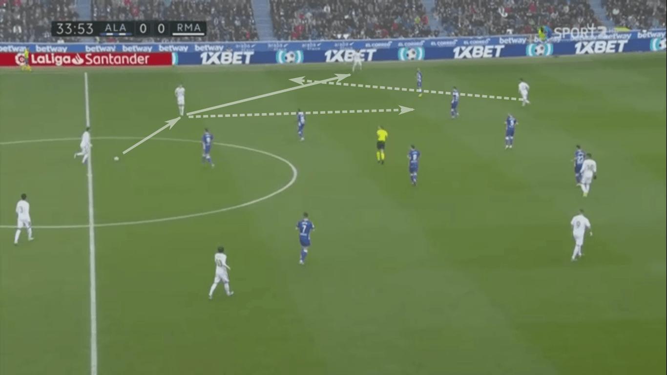 La Liga 2019/20: Deportivo Alavés vs Real Madrid – tactical analysis tactics