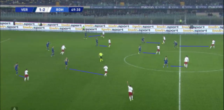 Serie A 2019/20: Verona vs Roma - tactical analysis tactics