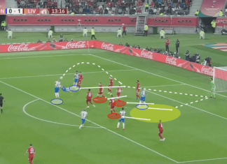 FIFA Club World Cup 2019: Monterrey vs Liverpool – Tactical Analysis tactics