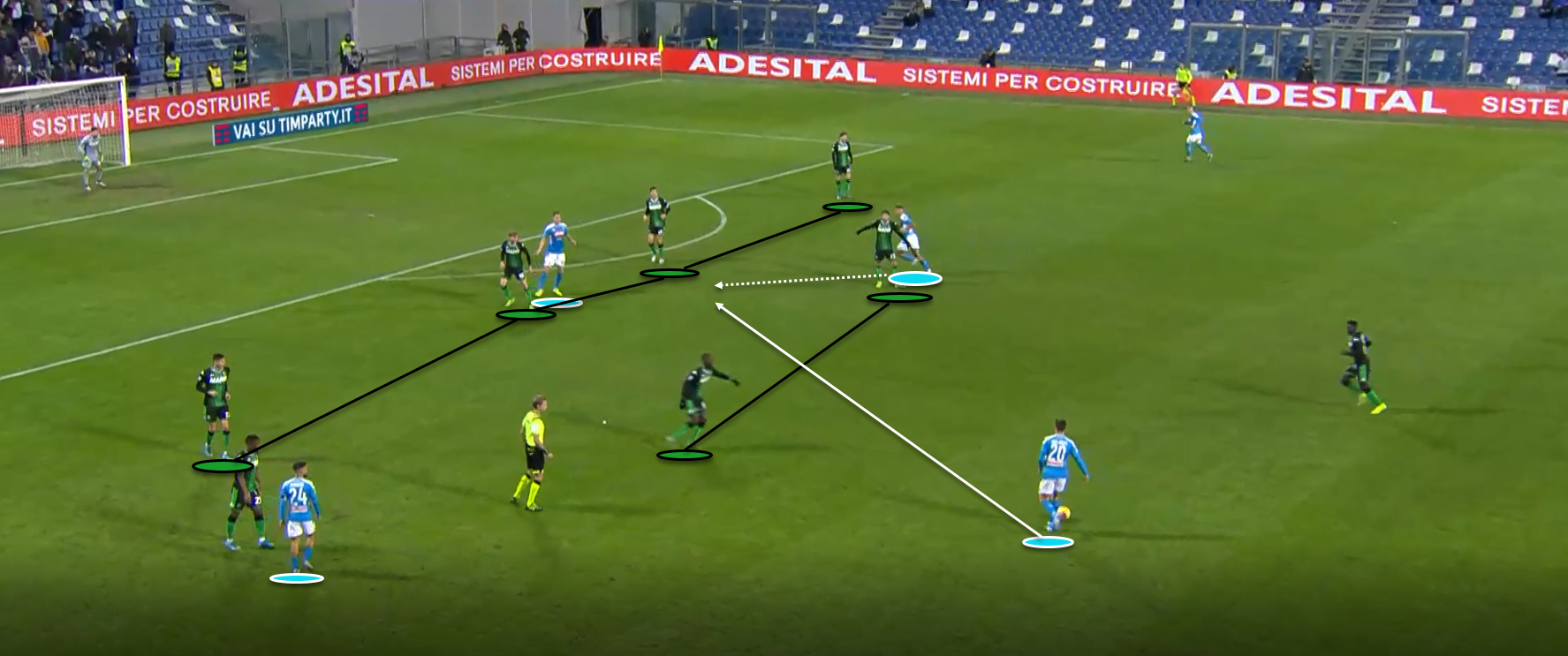Serie A 2019/20: Sassuolo Vs Napoli - Tactical Analysis tactics