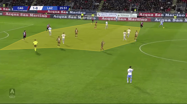 Serie A 2019/20: Cagliari vs Lazio - tactical analysis tactics