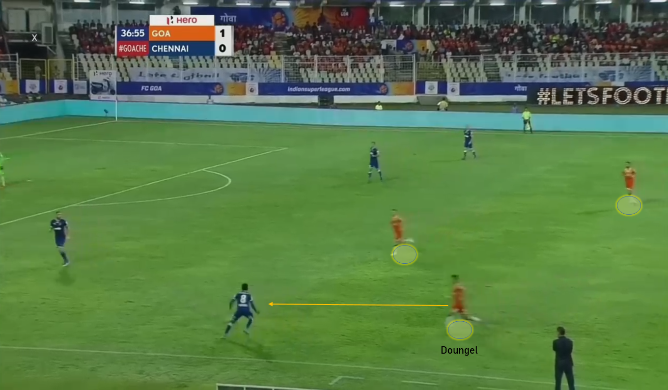 Serio Lobera's FC Goa: Initiating a revolution in Indian Football - tactical analysis tactics