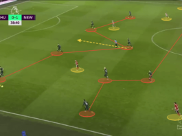 Premier League 2019/20: Sheffield United vs Newcastle - tactical analysis - tactics