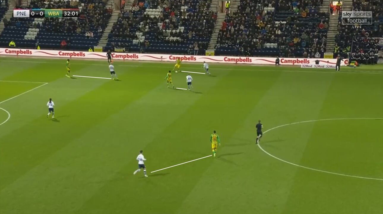 EFL Championship 2019/20: Preston North End vs West Bromwich Albion - tactical analysis tactics