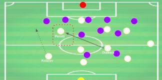 Serie A 2019/20: Fiorentina vs Roma - tactical analysis tactics
