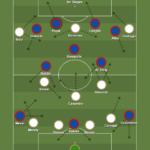 La Liga 2019/20: Barcelona vs Real Madrid – tactical preview tactics