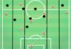Bundesliga 2019/20: RB Leipzig vs Hoffenheim - Tactical Analysis