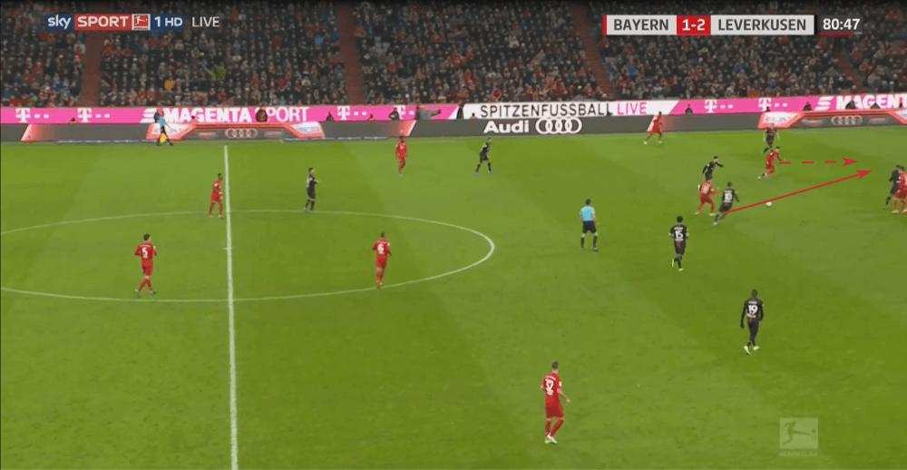 Bundesliga 2019/20: Bayern Munich vs Bayer Leverkusen - tactical analysis tactics