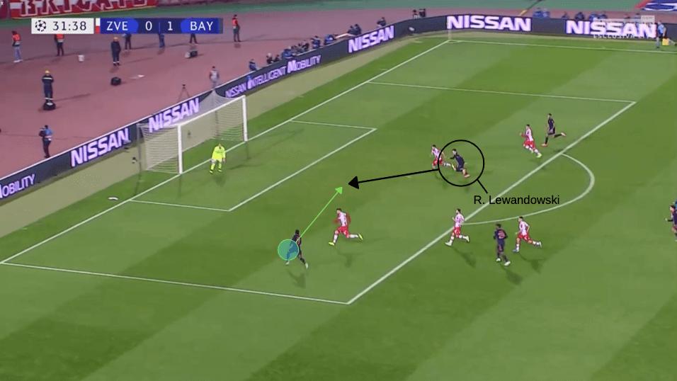 Robert Lewandowski: Performance Review vs FK Crvena zvezda - scout report tactics