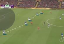 Premier League 2019/20: Liverpool vs Everton - tactical analysis tactics