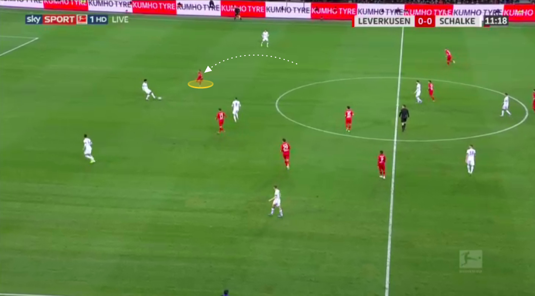 Bundesliga 2019/20: Bayer Leverkusen vs Schalke - tactical analysis tactics