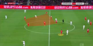 Bundesliga 2019/20: Bayer Leverkusen vs Schalke - tactical analysis tactics