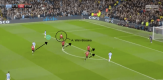 Aaron Wan-Bissaka: Performance Review vs Manchester City tactics scout report