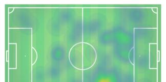 Premier League 2019/20: Manchester City vs Leicester City - tactical preview tactics