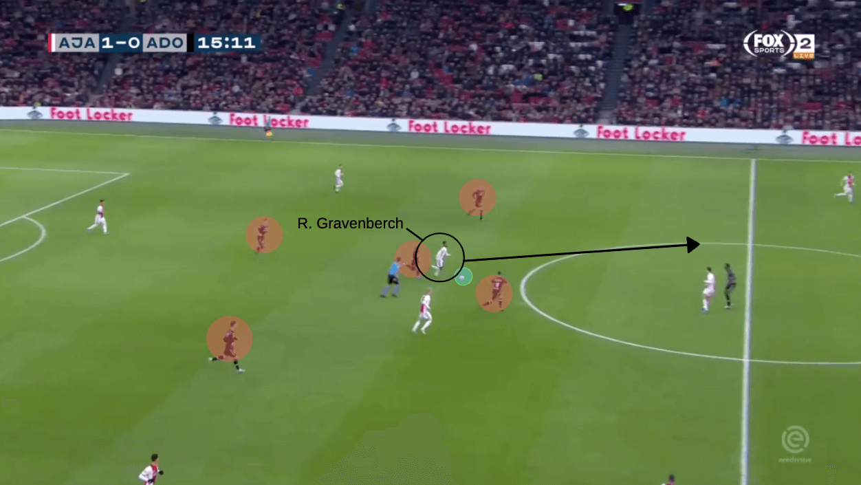Ryan Gravenberch: Performance Review vs Den Haag tactics