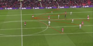 English League Cup 2019/20: Manchester United vs Colchester United- tactical analysis tactics