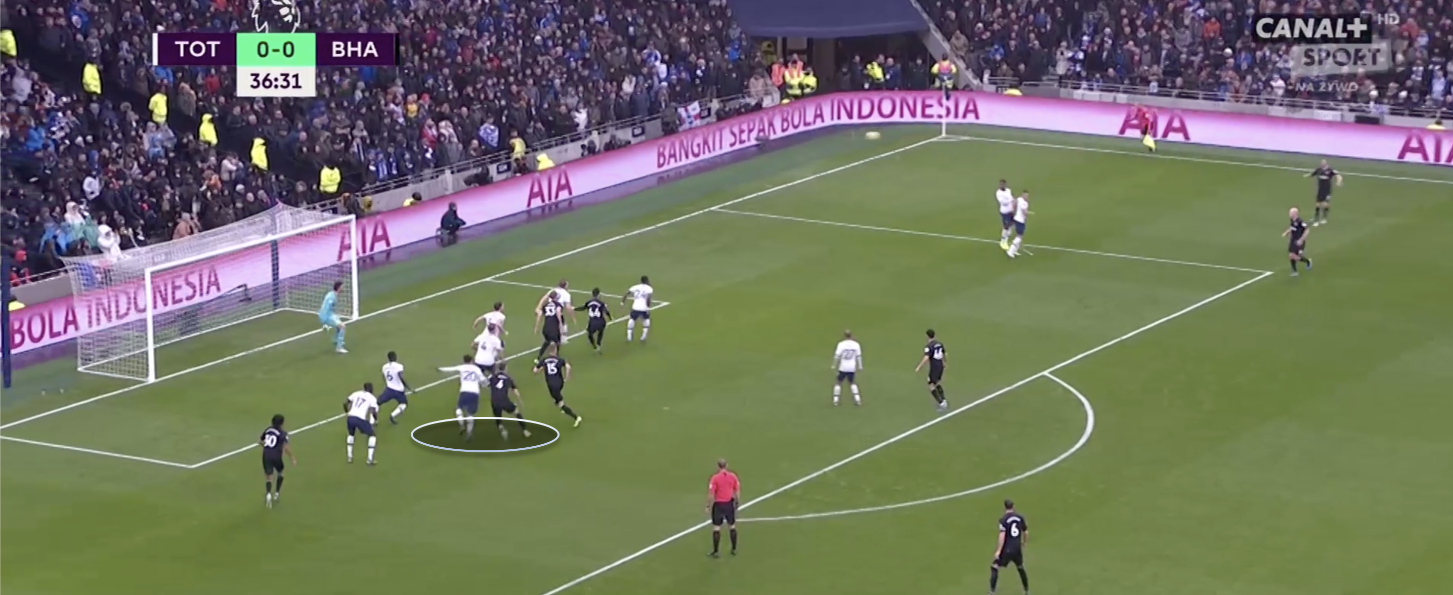 Premier League 2019/20: Tottenham Hotspur vs Brighton and Hove Albion - tactical analysis tactics