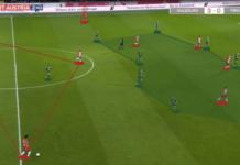 Austrian Bundesliga 2019/20: RB Salzburg vs WSG Tirol - tactical analysis tactics