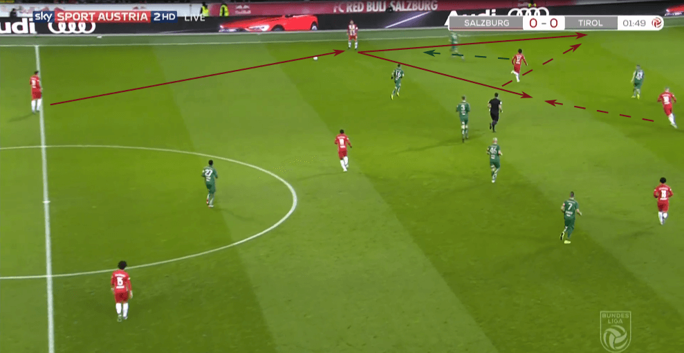 Austrian Bundesliga 2019/20: RB Salzburg vs WSG Tirol - tactical analysis tactics