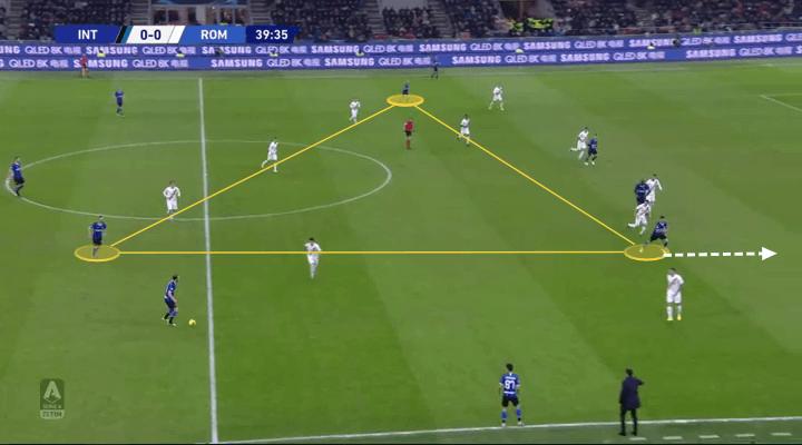 Serie A 2019/20: Inter vs Roma - tactical analysis tactics