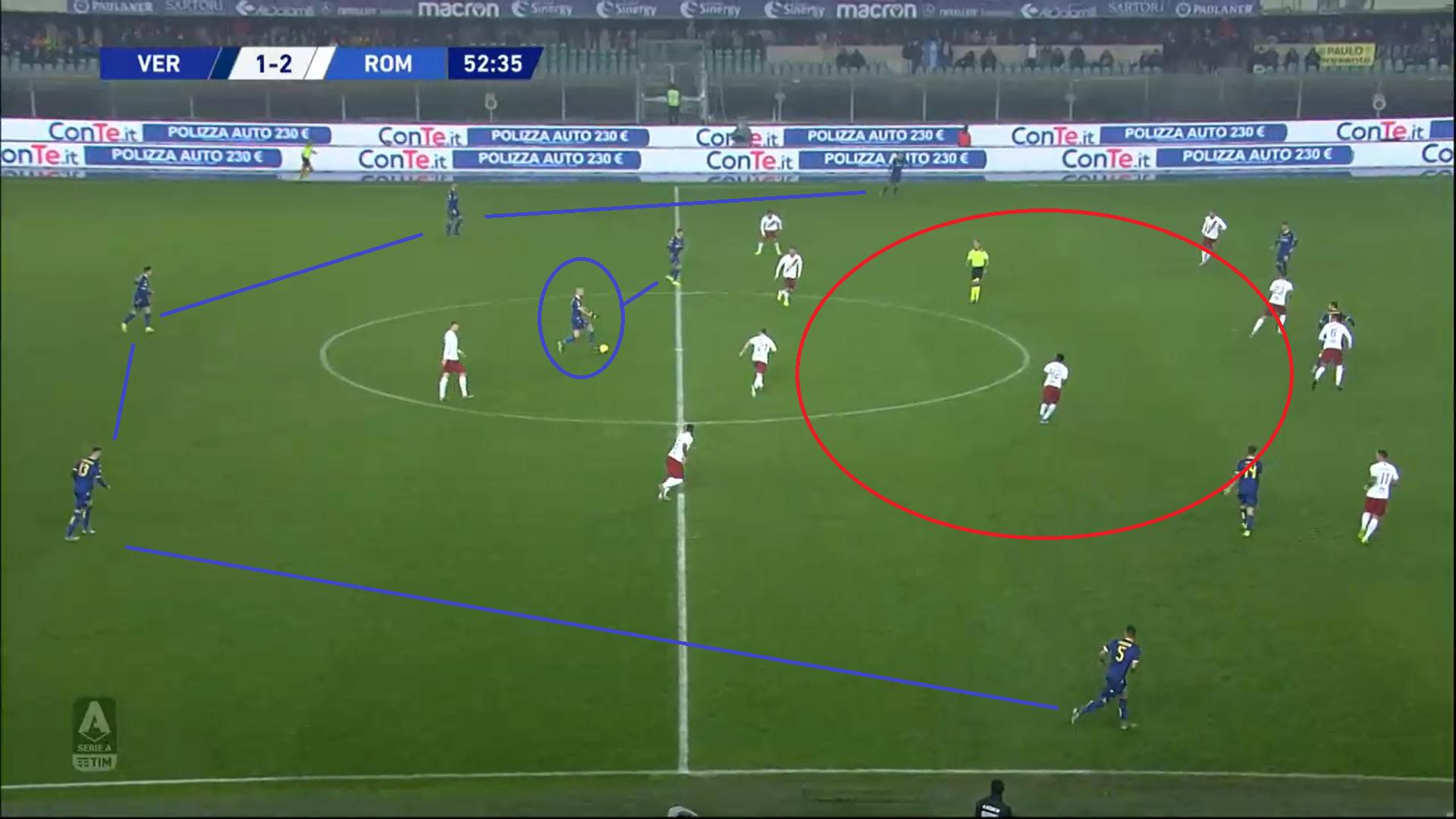 Serie A 2019/20: Verona vs Roma - tactical analysis tactics