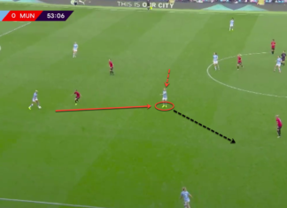 FAWSL 2019/20: Chelsea Women vs Manchester City Women – tactical analysis tactics