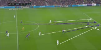 La Liga 2019/20: Barcelona vs Real Madrid – tactical analysis tactics