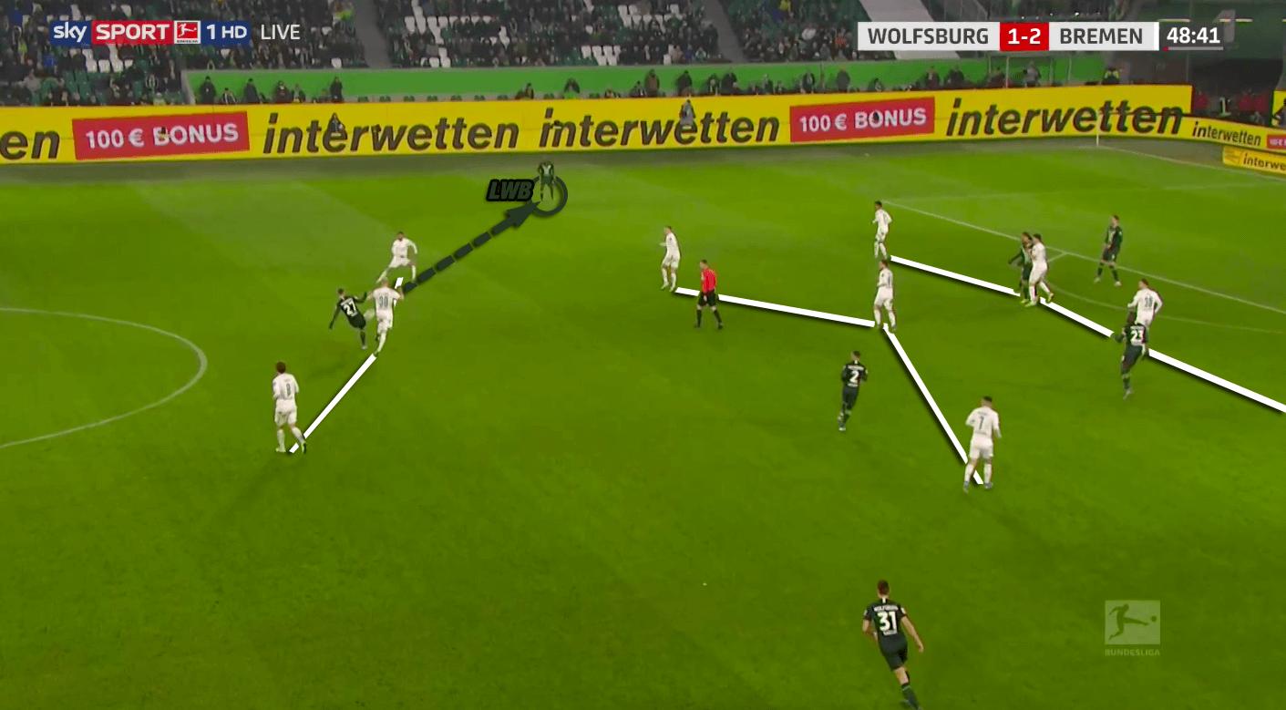 Bundesliga 2019/20: Wolfsburg vs Werder Bremen - tactical analysis tactics