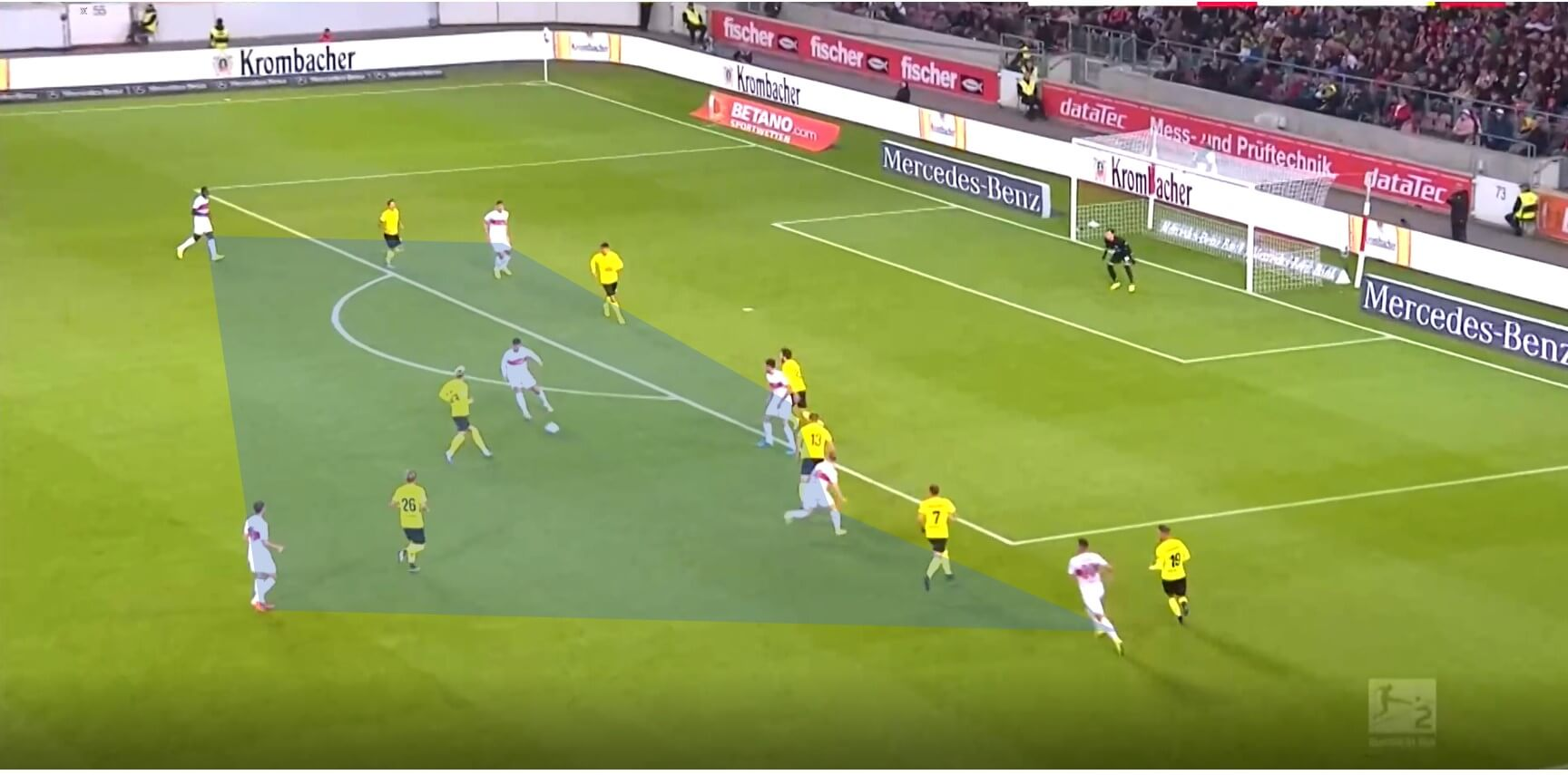 Tim Walter at VfB Stuttgart 2019/20-tactical analysis tactics