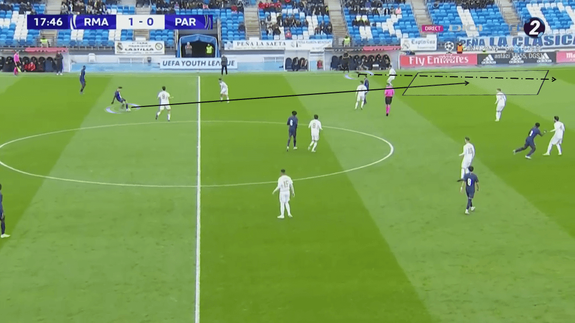 Adil Aouchiche 2019/20 - Scout report - Tactical Analysis tactics