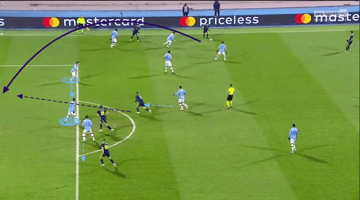 UEFA Champions League 2019/20: Dinamo Zagreb vs Manchester City – tactical analysis tactics