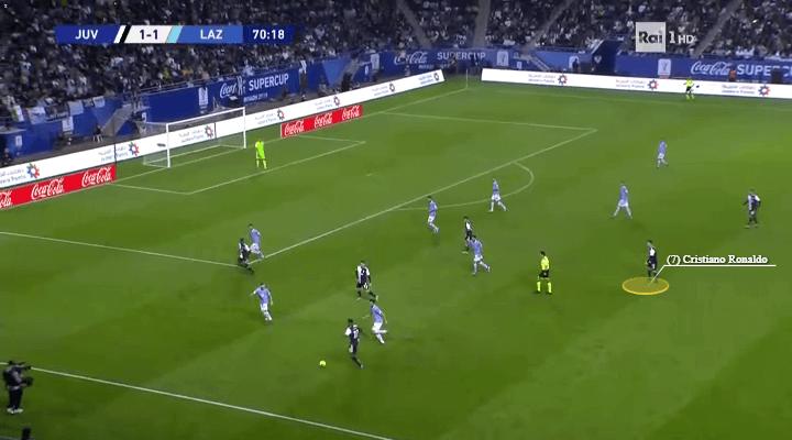 Supercoppa Italiana 2019: Juventus vs Lazio - tactical analysis tactics