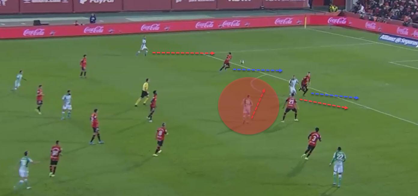 La Liga 2019/20: Mallorca vs Real Betis - tactical analysis tactics