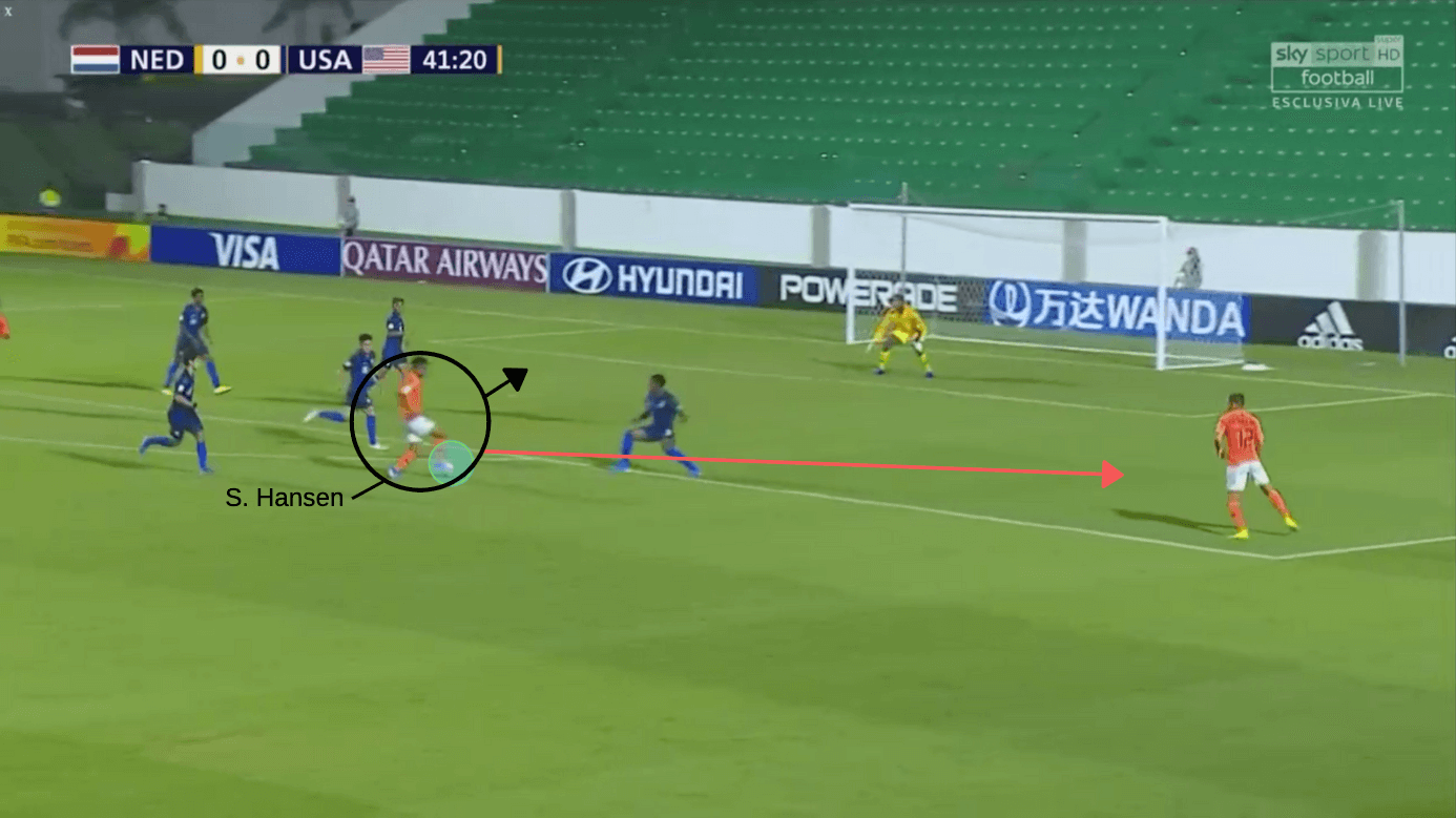 Sontje Hansen 2019/20 - scout report tactics