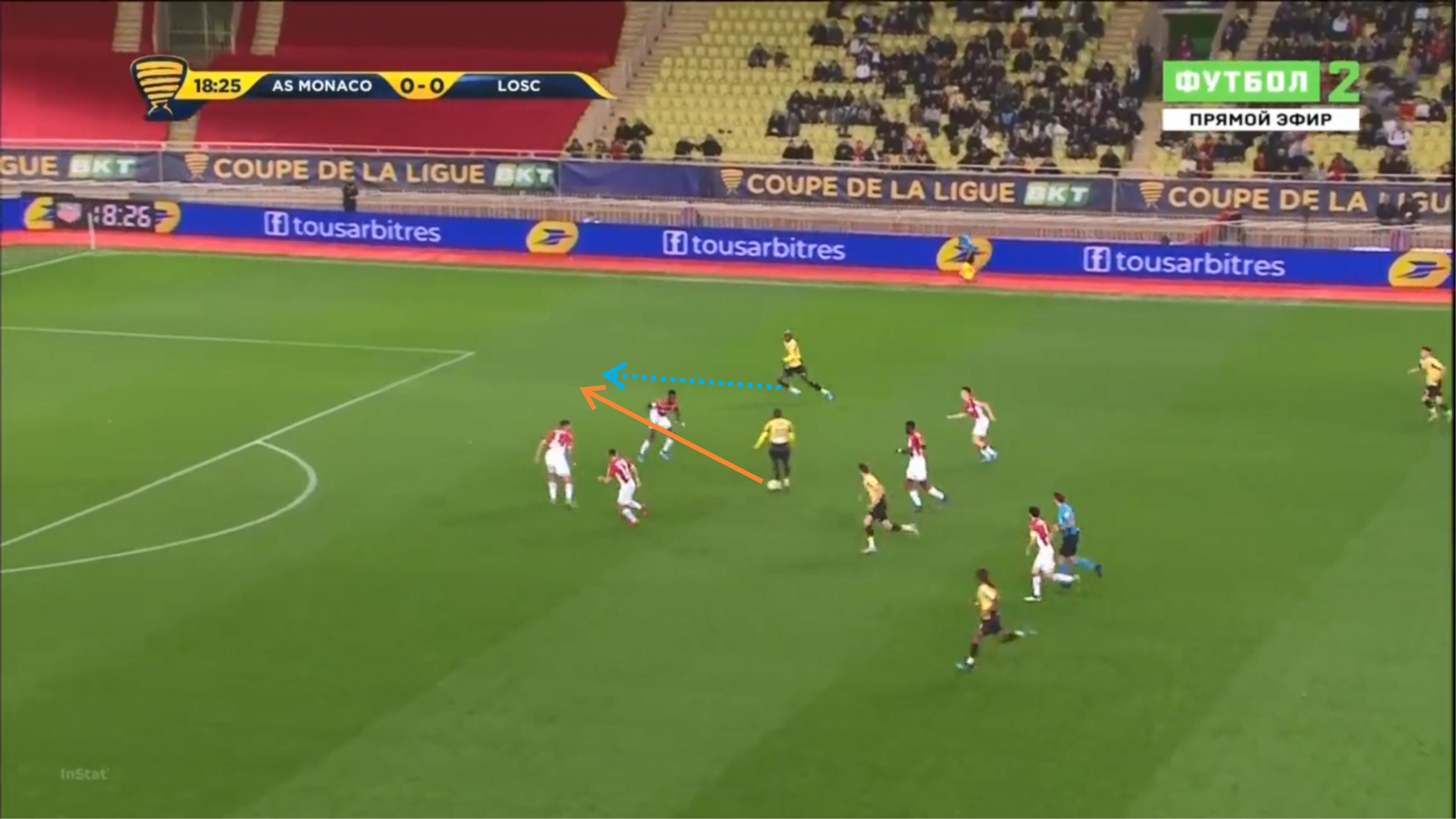 Coupe de la Ligue 2019/20: Monaco vs Lille - tactical analysis tactics