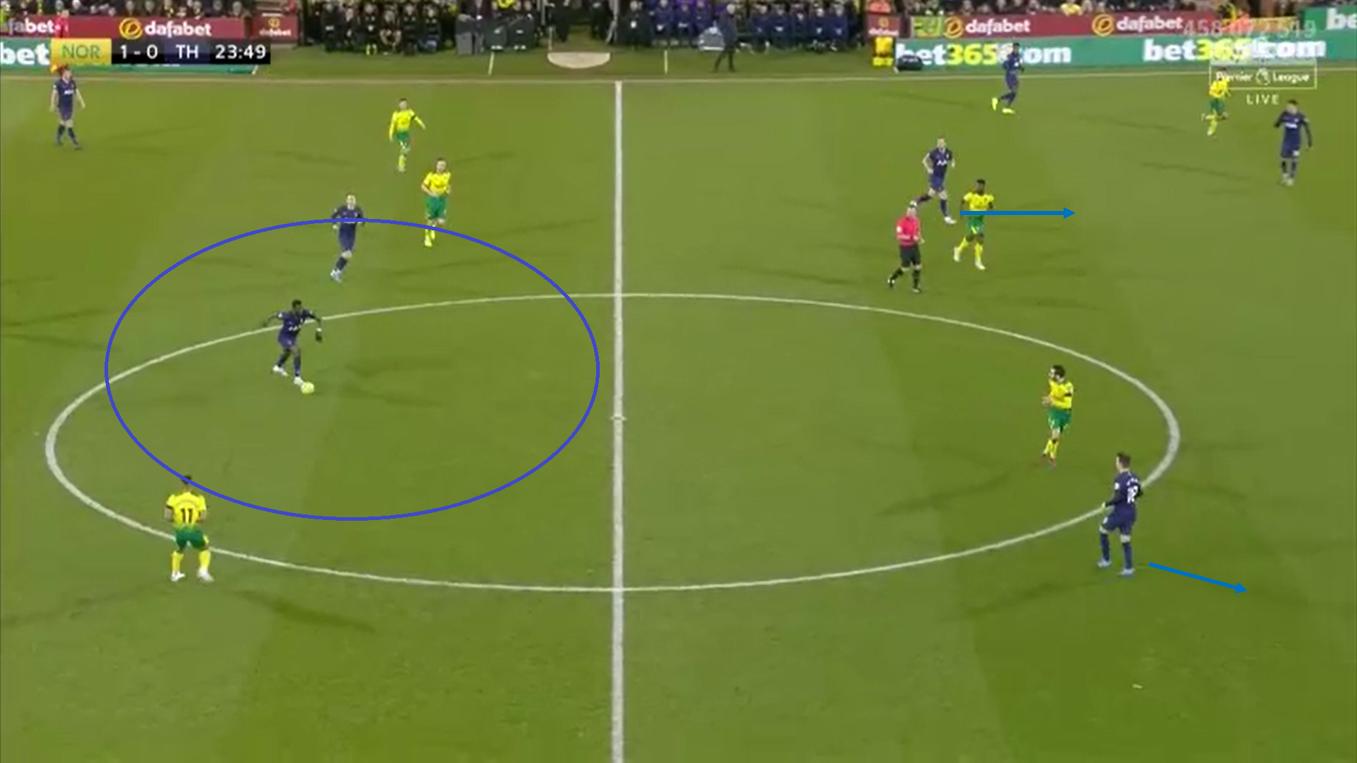 Premier League 2019/20: Norwich vs Tottenham - Tactical Analysis tactics