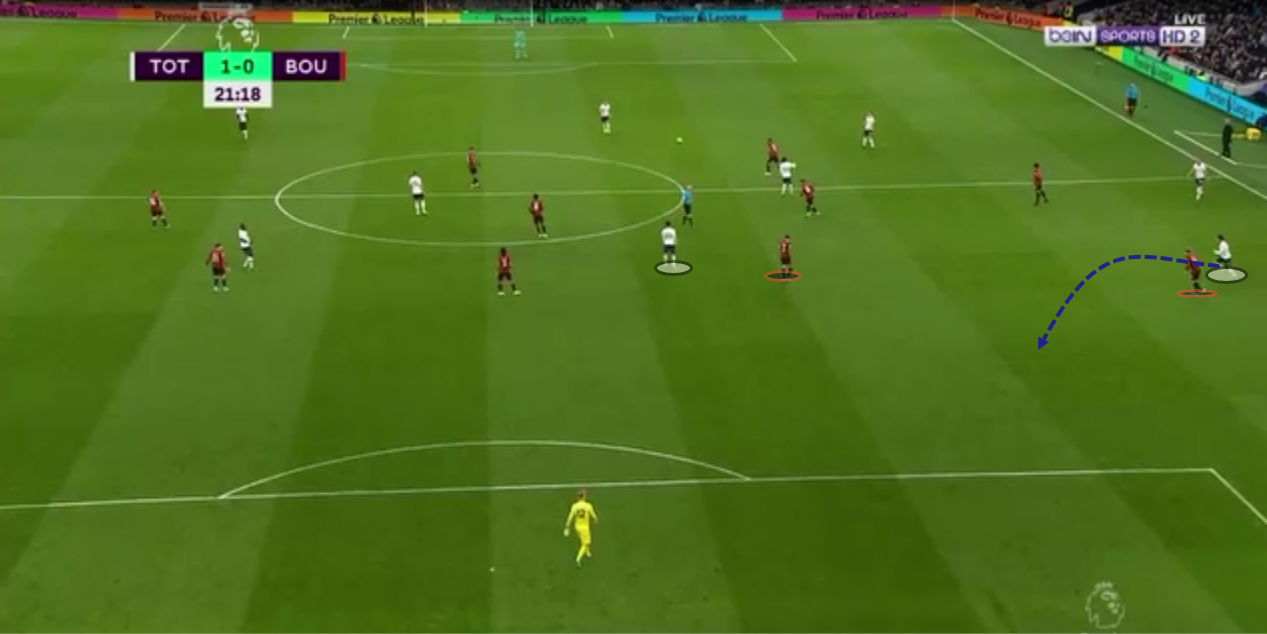 EPL 2019/20: Tottenham Hotspurs vs Bournemouth - tactical analysis tactics