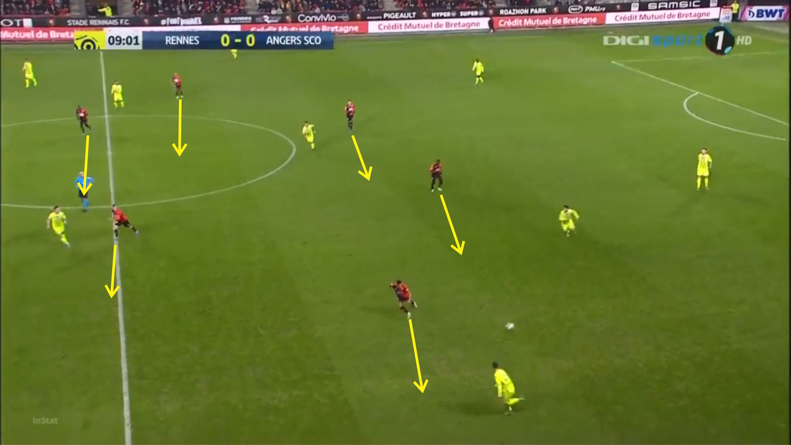 Ligue 1 2019/20: Rennes vs Angers - tactical analysis - tactics