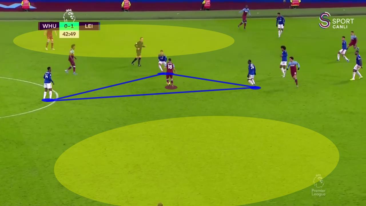 Premier League 2019/20: West Ham vs Leicester City - tactical analysis tactics