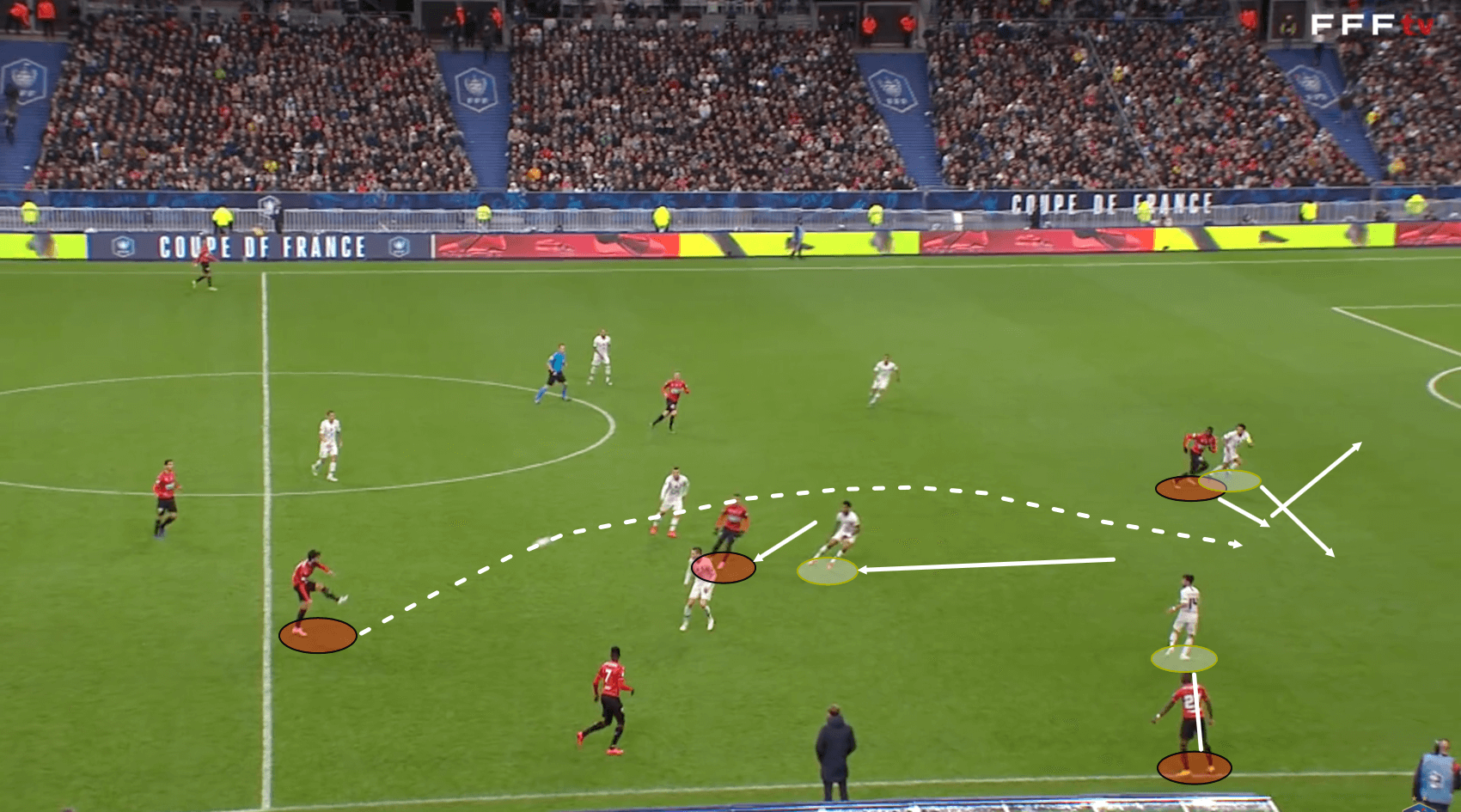 Julian Stephan at Stade Rennais 2019/20 – Tactical Analysis tactics