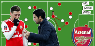 Video: Ozil's importance within Arteta's Arsenal system explained - scout report tactics