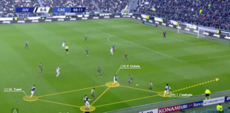 Serie A 2019/20: Juventus vs Cagliari - tactical analysis tactics